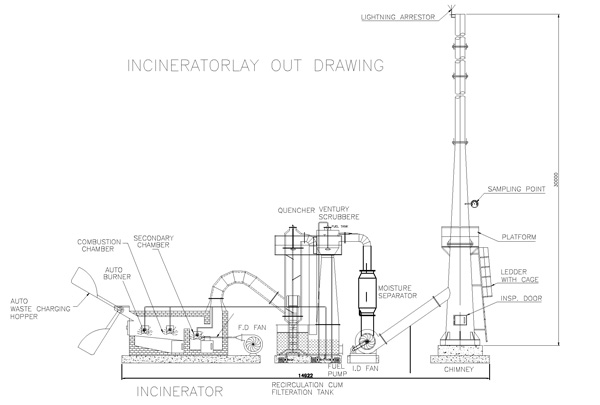 Vikas Engineering, Incinerator for Pharmaceutical waste, Pharmaceutical Waste Incinerator, Pharmaceutical Waste Incinerator, Pharmaceutical Waste Incinerator manufacturing company